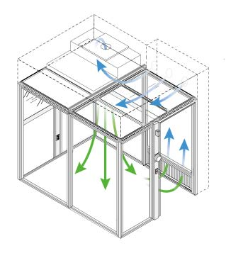Cleanroom Air Filtration System